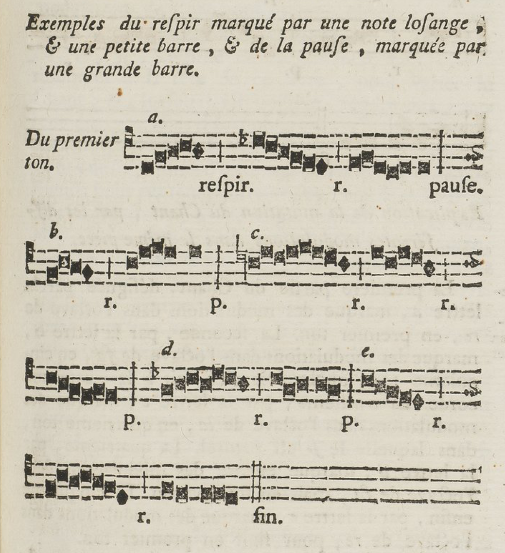 Poisson1789-respirations