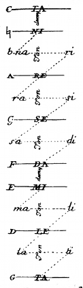 Lancelot-p.21b